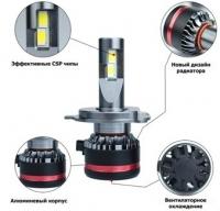 Светодиодные лампы LED Runoauto RAM-8 PRO с цоколем H4 (пара)